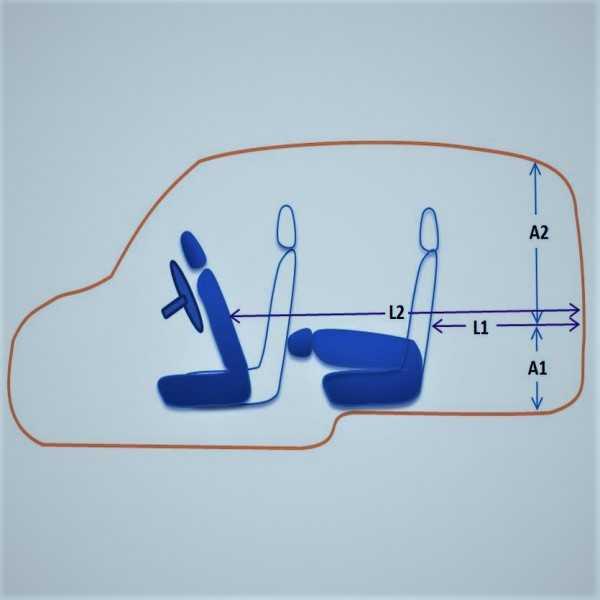 Guía para comprobar compatibilidad con tu vehículo